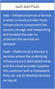 IaaS, infrastructure as a service, is when a cloud provider hosts infrastructure component like servers, storage and networking and enables the user to provision the services on demand. PaaS, platform as a service, is services where the underlying infrastructure is abstracted away and the cloud provider supplies the customer with a framework they can use to develop services on top of.