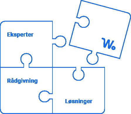 Webstep tilbyr ulike leveransemodeller, tilpasset kundens behov og egenart. Vi har ressurser nok til å skalere opp og ned underveis i prosjektet, alt etter hva som trengs; fra utleie av enkeltkonsulenter som løser konkrete oppgaver, via rådgiving, prosjekt- og kvalitetsledelse, til at Webstep stiller med fullt team og leverer nøkkelferdig løsning.